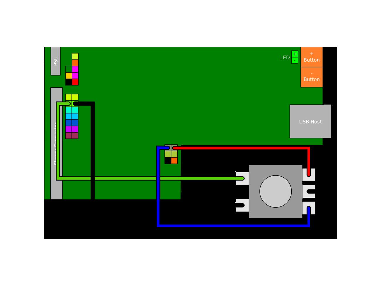 Buy Amiga/Atari ST/Amstrad CPC/GOTEC Rotary Encoder | Fat Llama