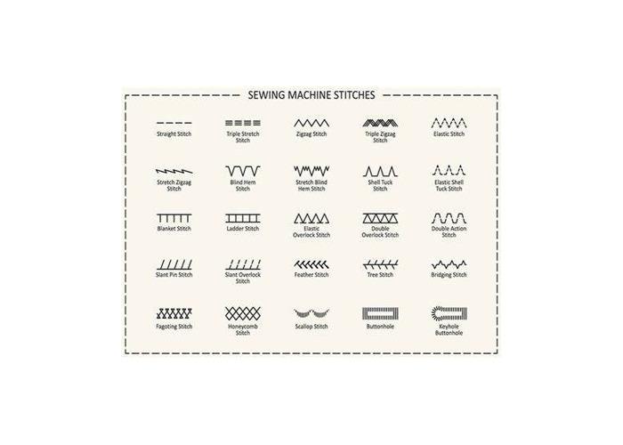 All stitch type sewing machine - 1
