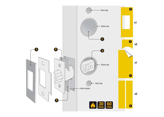 CODELOCKS Fire Kit Intumescent Pack To Suit All Codelocks Tubular Latch Digital Locks - Fire Kit - 1