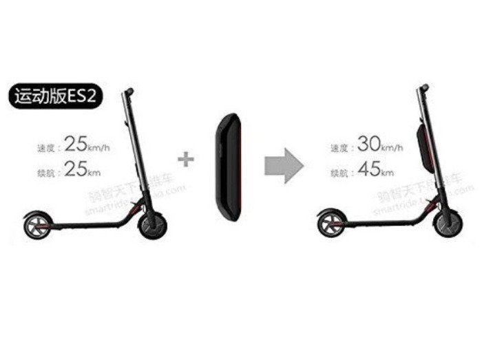 Rent Ninebot ES4 electric scooter in London | Fat Llama