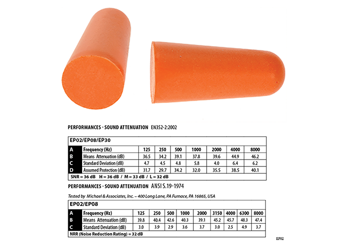 PU Foam Ear Plug (200 pairs)  Orange    R - 1