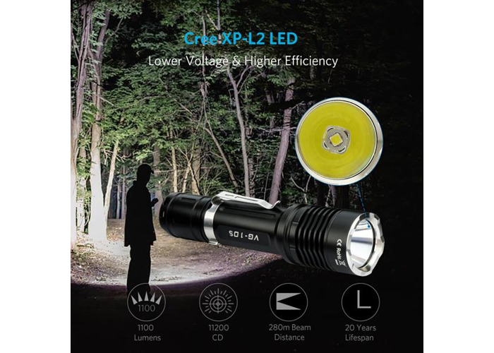 ThorFire VG10S Upgrade Version XP-L2 1100Lumens 5Modes EDC LED Flashlight 18650 - 2